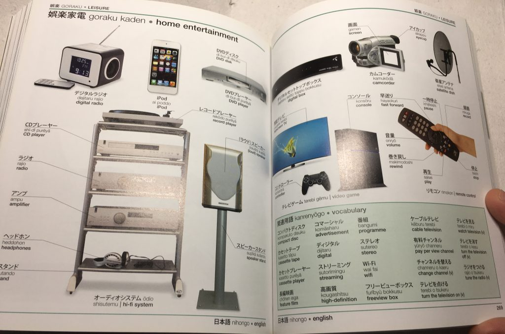 Home electronic appliances. The green box contains related phrases.