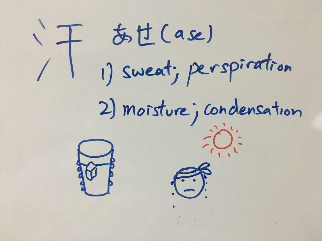 The sweat kanji