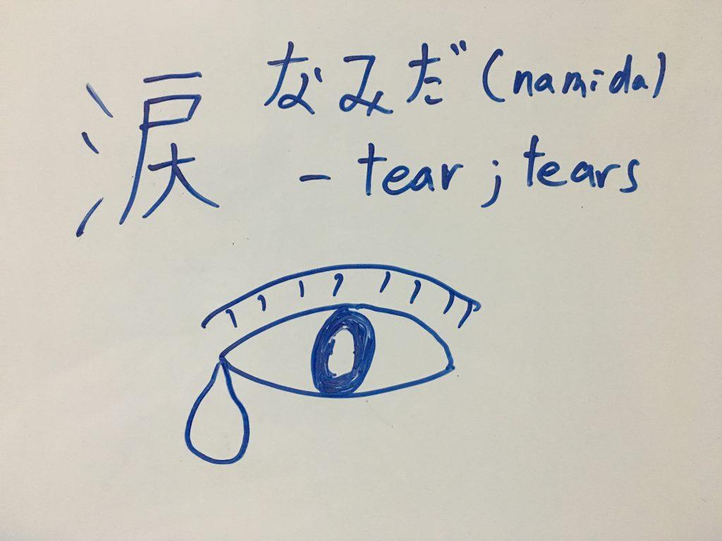 """The """"tears"""" kanji"""