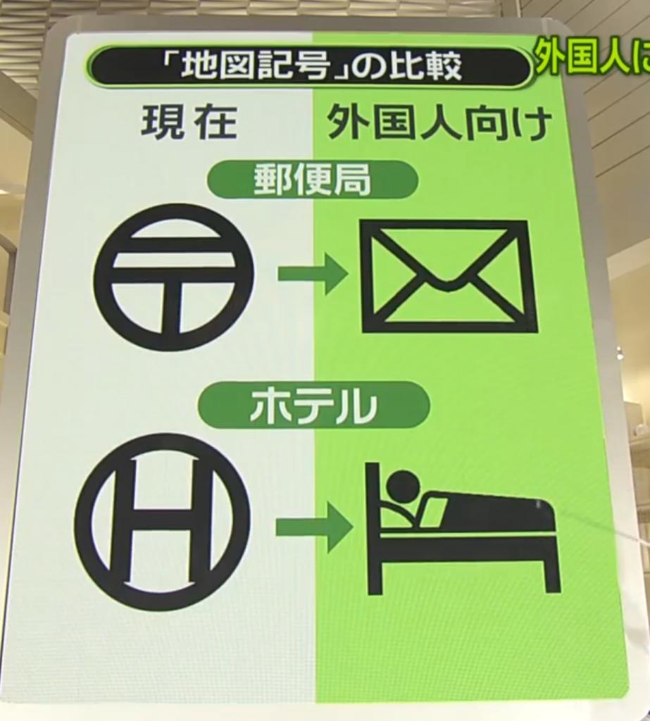Symbol changes